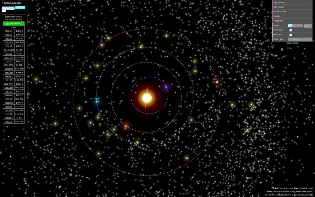 3D interaktivní mapa asteroidů a jejich hodnoty